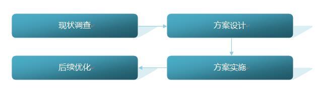 实施流程.jpg