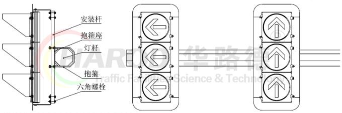 道路交通信号灯介绍